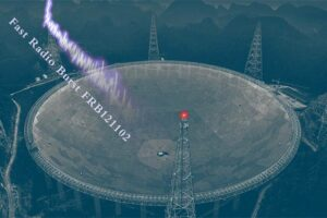 Astronomers Detect 1,652 Fast Radio Bursts from Source in Distant Dwarf Galaxy